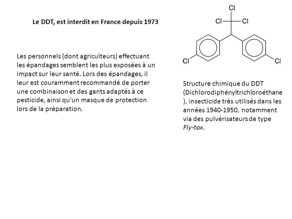 Structure chimique du DDT (Dichlorodiphényltrichloroéthane ), insecticide très utilisés dans les années 1940-1950, notamment via des pulvérisateurs de