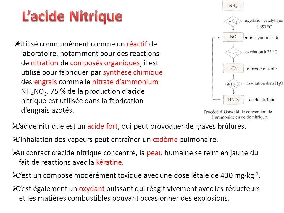 Utilisé communément comme un réactif de laboratoire, notamment pour des réactions de nitration de composés organiques, il est utilisé pour fabriquer p
