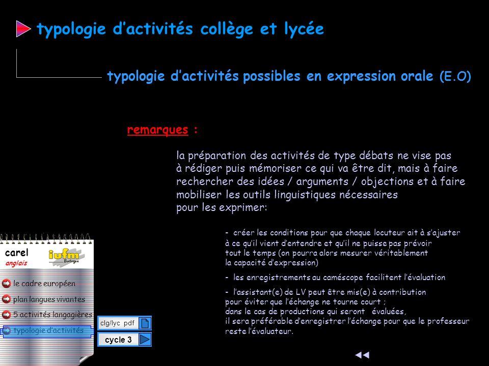 plan langues vivantes typologie dactivités 5 activités langagières le cadre européen carel anglais typologie dactivités possibles en expression orale