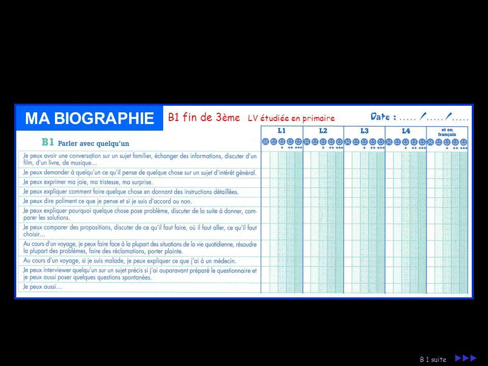plan langues vivantes typologie dactivités 5 activités langagières le cadre européen carel anglais les 5 compétences MA BIOGRAPHIE A2 fin de 3 ème LV
