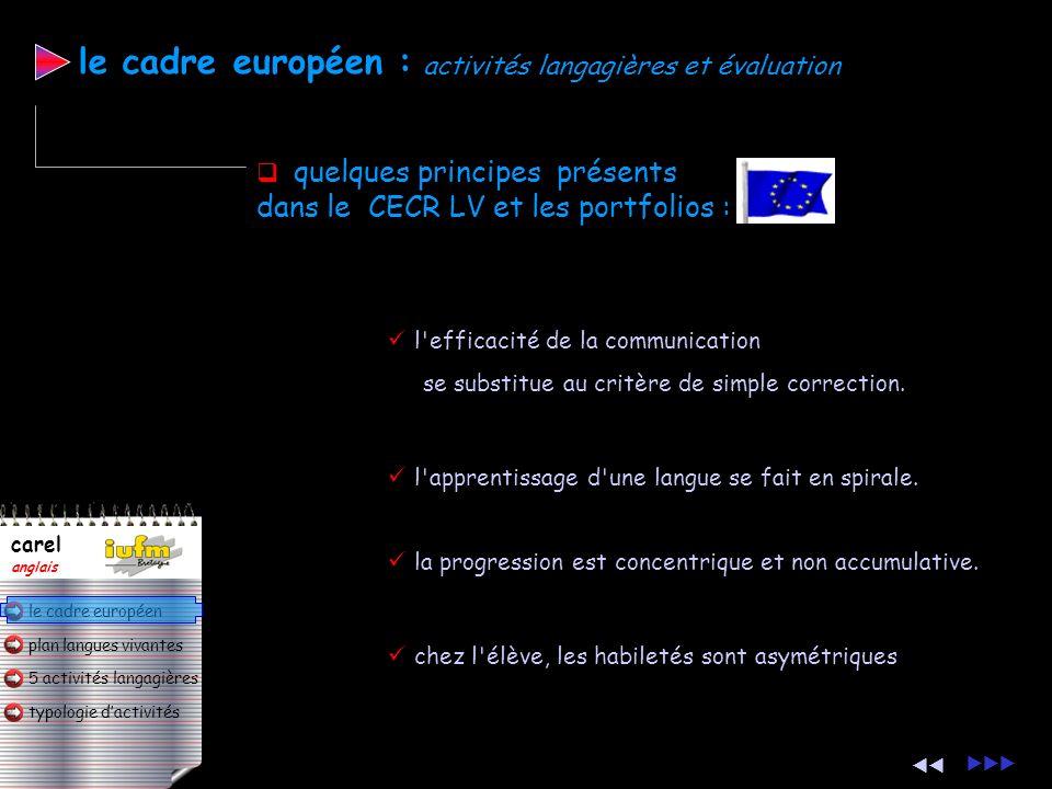 plan langues vivantes typologie dactivités 5 activités langagières le cadre européen carel anglais toute langue est une pratique qui répond au besoin