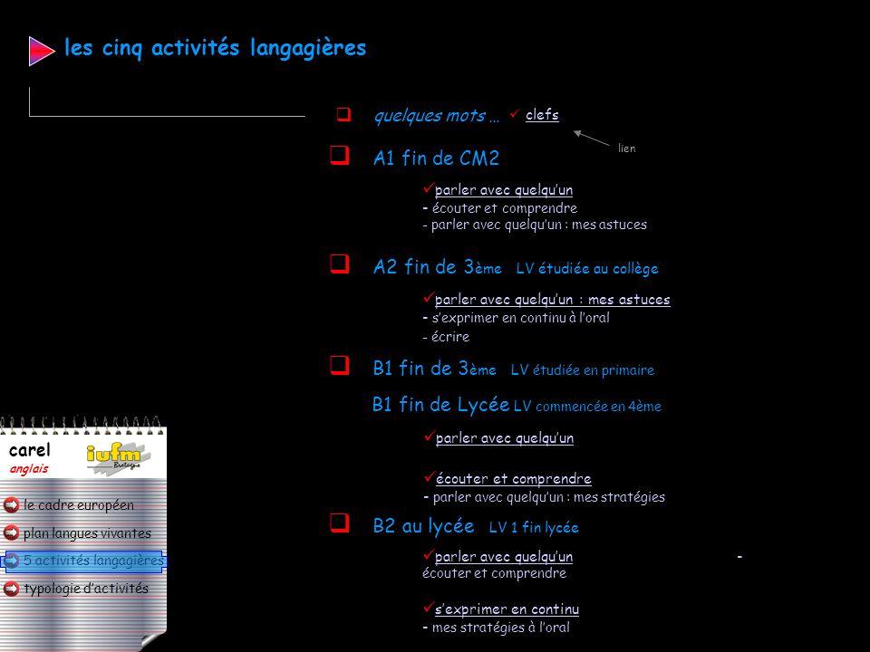 plan langues vivantes typologie dactivités 5 activités langagières le cadre européen carel anglais menu présentation