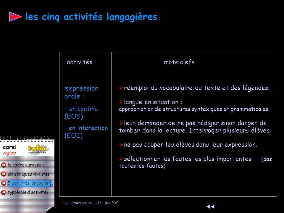 plan langues vivantes typologie dactivités 5 activités langagières le cadre européen carel anglais esprit du test académique. apprendre à nos élèves à