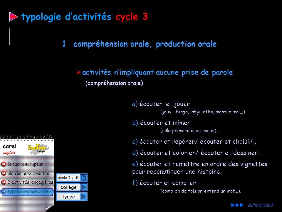 plan langues vivantes typologie dactivités 5 activités langagières le cadre européen carel anglais collège lycée cycle 3 pdf typologie dactivitéscycle