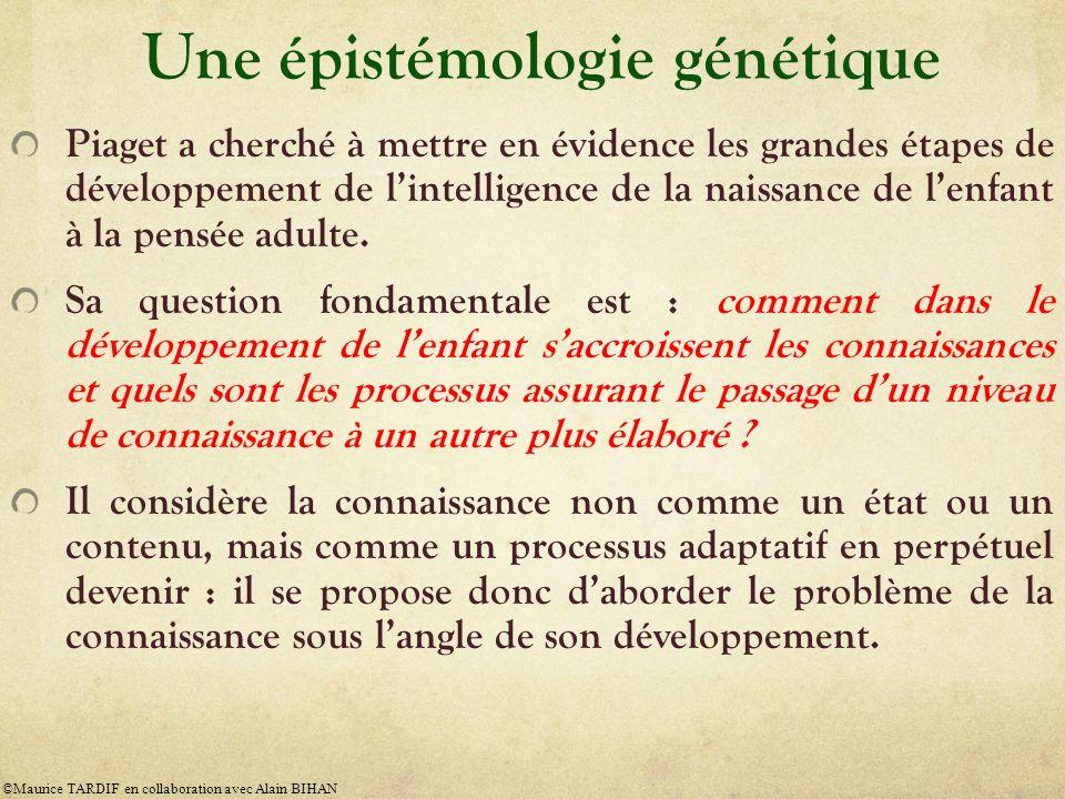 Une épistémologie génétique Piaget a cherché à mettre en évidence les grandes étapes de développement de lintelligence de la naissance de lenfant à la