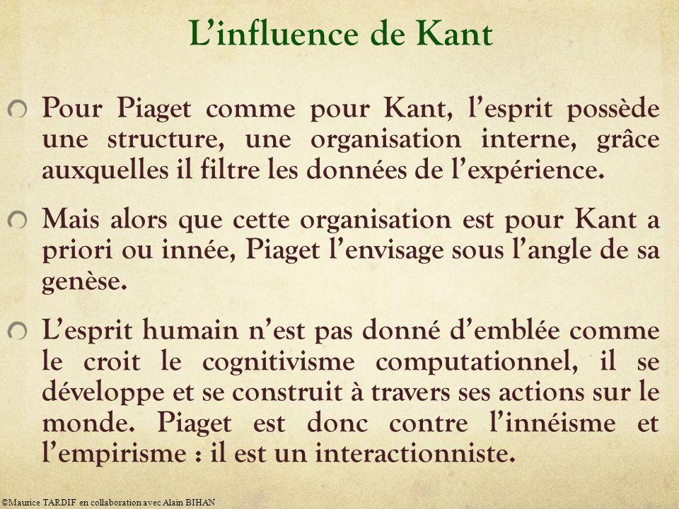 Linfluence de Kant Pour Piaget comme pour Kant, lesprit possède une structure, une organisation interne, grâce auxquelles il filtre les données de lex