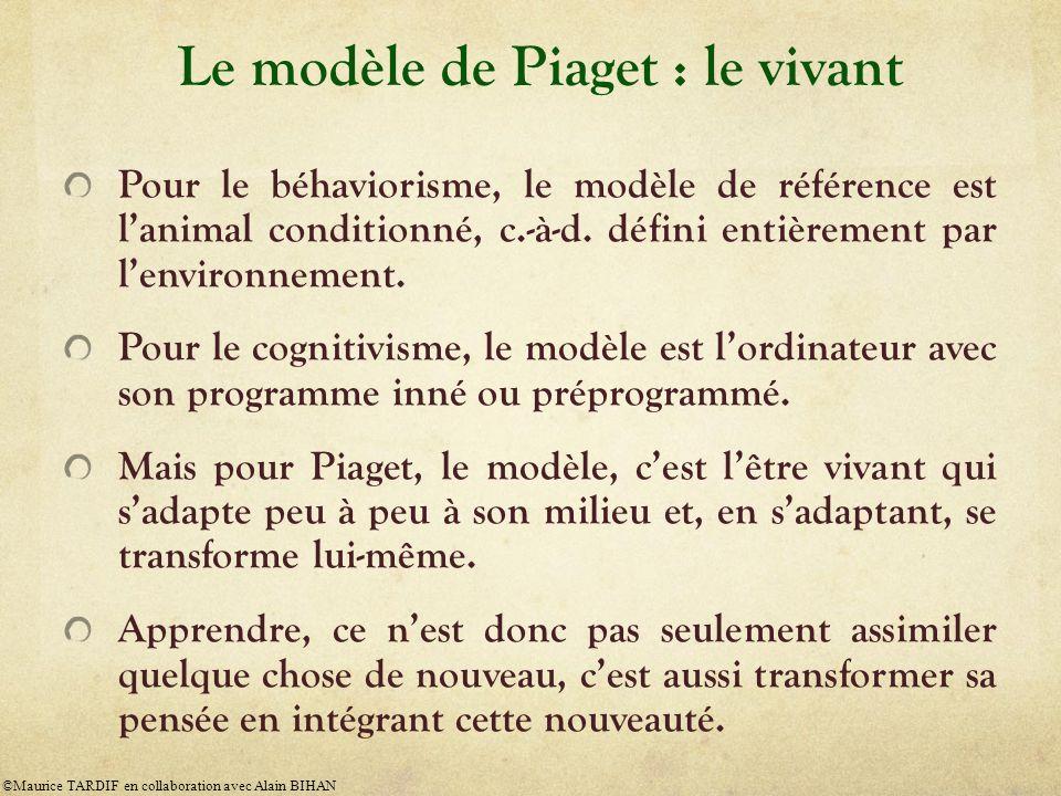 Le modèle de Piaget : le vivant Pour le béhaviorisme, le modèle de référence est lanimal conditionné, c.-à-d. défini entièrement par lenvironnement. P