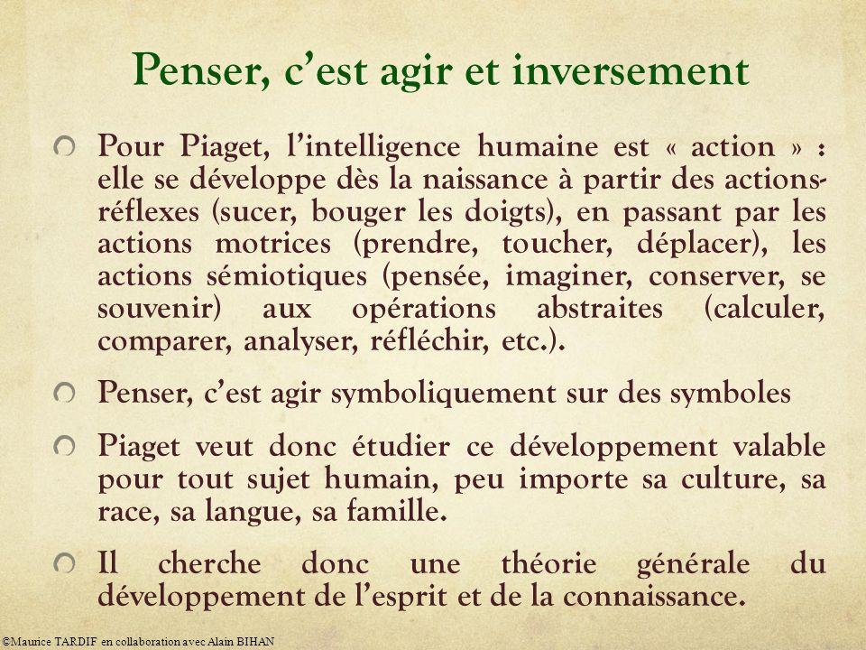 Penser, cest agir et inversement Pour Piaget, lintelligence humaine est « action » : elle se développe dès la naissance à partir des actions- réflexes