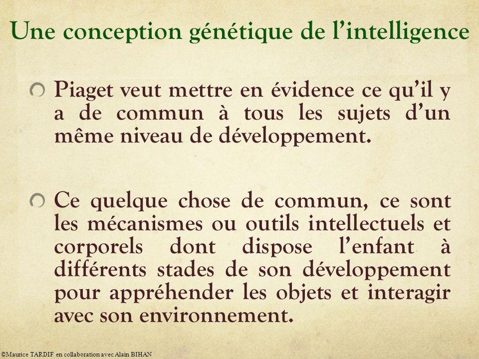 Une conception génétique de lintelligence Piaget veut mettre en évidence ce quil y a de commun à tous les sujets dun même niveau de développement. Ce