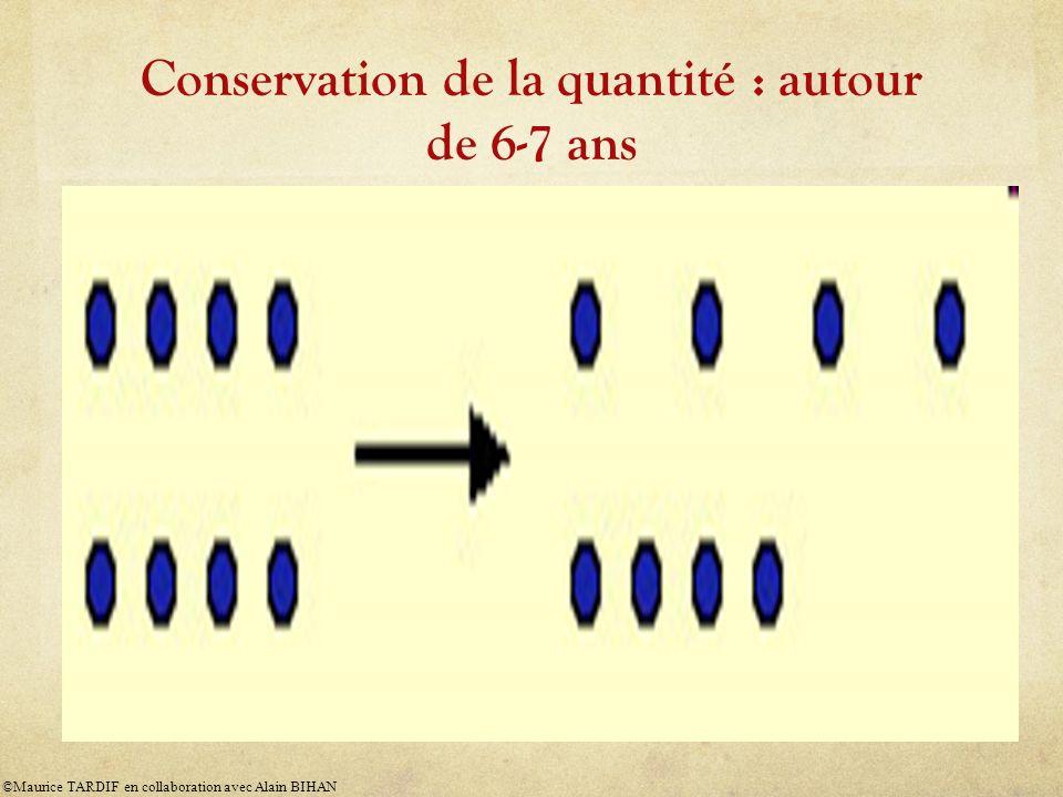 Conservation de la quantité : autour de 6-7 ans ©Maurice TARDIF en collaboration avec Alain BIHAN