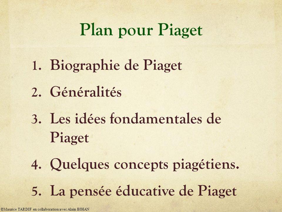 Plan pour Piaget 1. Biographie de Piaget 2. Généralités 3. Les idées fondamentales de Piaget 4. Quelques concepts piagétiens. 5. La pensée éducative d