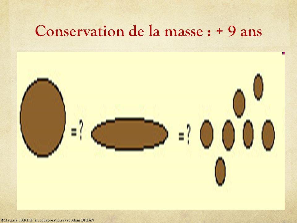 Conservation de la masse : + 9 ans ©Maurice TARDIF en collaboration avec Alain BIHAN