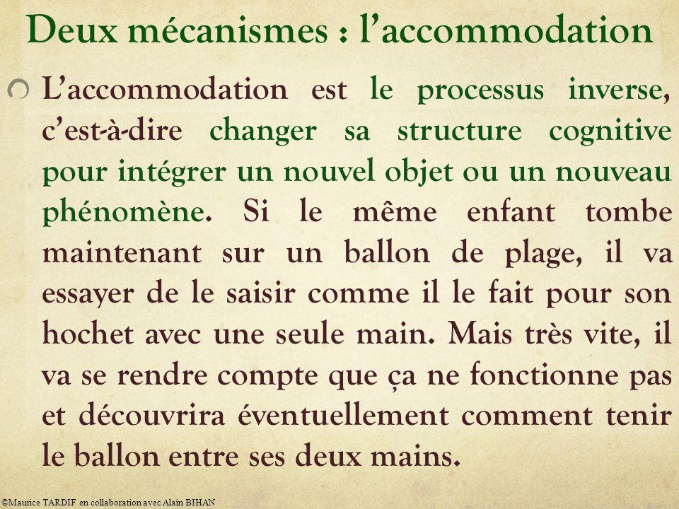 Deux mécanismes : laccommodation Laccommodation est le processus inverse, cest-à-dire changer sa structure cognitive pour intégrer un nouvel objet ou