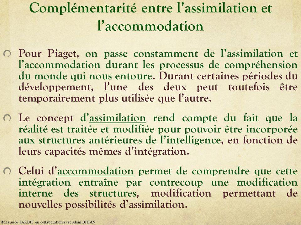 Complémentarité entre lassimilation et laccommodation Pour Piaget, on passe constamment de lassimilation et laccommodation durant les processus de com