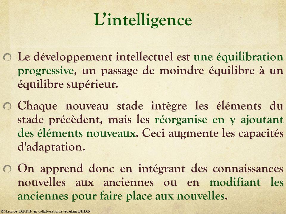 Lintelligence Le développement intellectuel est une équilibration progressive, un passage de moindre équilibre à un équilibre supérieur. Chaque nouvea