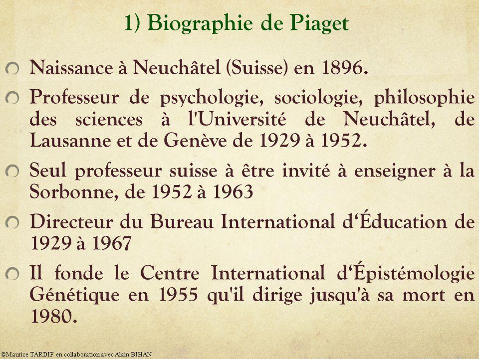 1) Biographie de Piaget Naissance à Neuchâtel (Suisse) en 1896. Professeur de psychologie, sociologie, philosophie des sciences à l'Université de Neuc