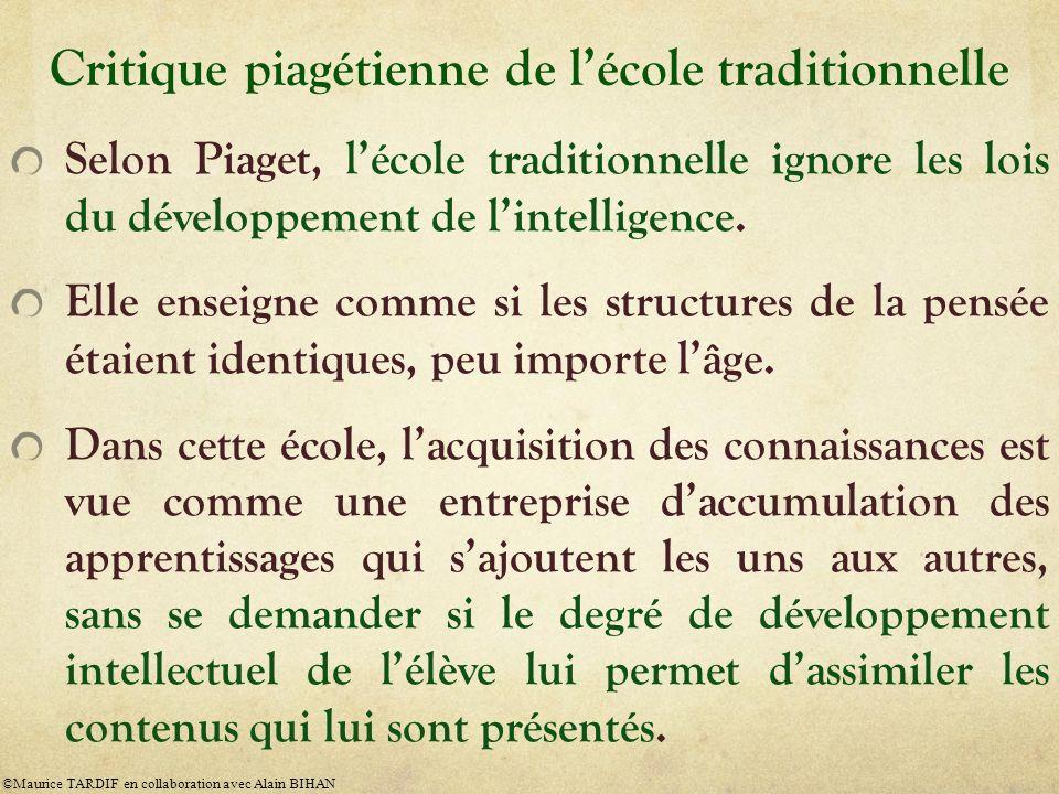 Critique piagétienne de lécole traditionnelle Selon Piaget, lécole traditionnelle ignore les lois du développement de lintelligence. Elle enseigne com
