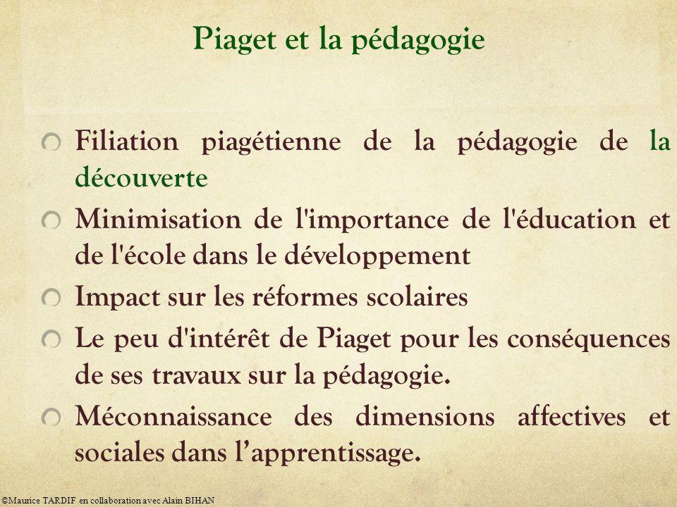 Piaget et la pédagogie Filiation piagétienne de la pédagogie de la découverte Minimisation de l'importance de l'éducation et de l'école dans le dévelo