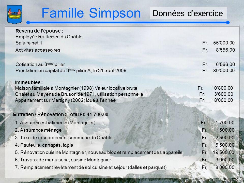 Famille Simpson Employée Raiffeisen du Châble Salaire net IIFr.55000.00 Activités accessoiresFr.8556.00 Cotisation au 3 ème pilierFr.6566.00 Prestatio