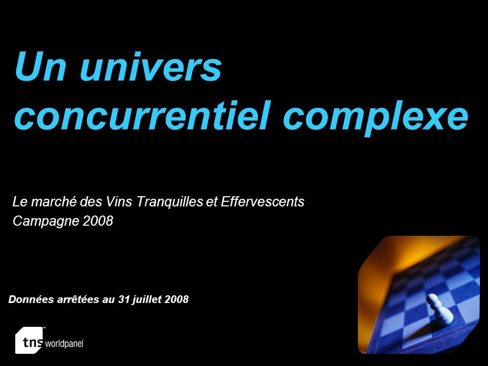 Un univers concurrentiel complexe Le marché des Vins Tranquilles et Effervescents Campagne 2008 Données arrêtées au 31 juillet 2008
