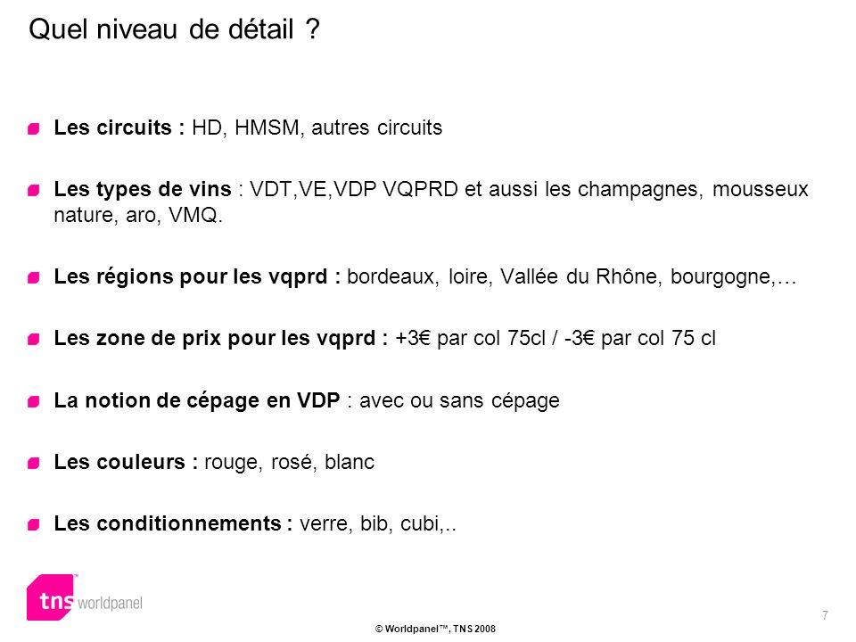 38 © Worldpanel, TNS 2008 Région … total France – Total Vins Tranquilles + Effervescents