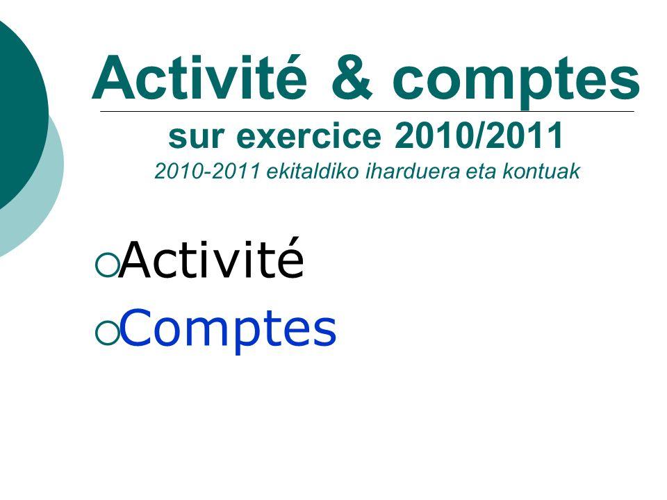Activité & comptes sur exercice 2010/2011 2010-2011 ekitaldiko iharduera eta kontuak Activité Comptes