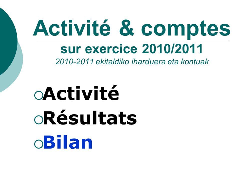 Activité & comptes sur exercice 2010/2011 2010-2011 ekitaldiko iharduera eta kontuak Activité Résultats Bilan
