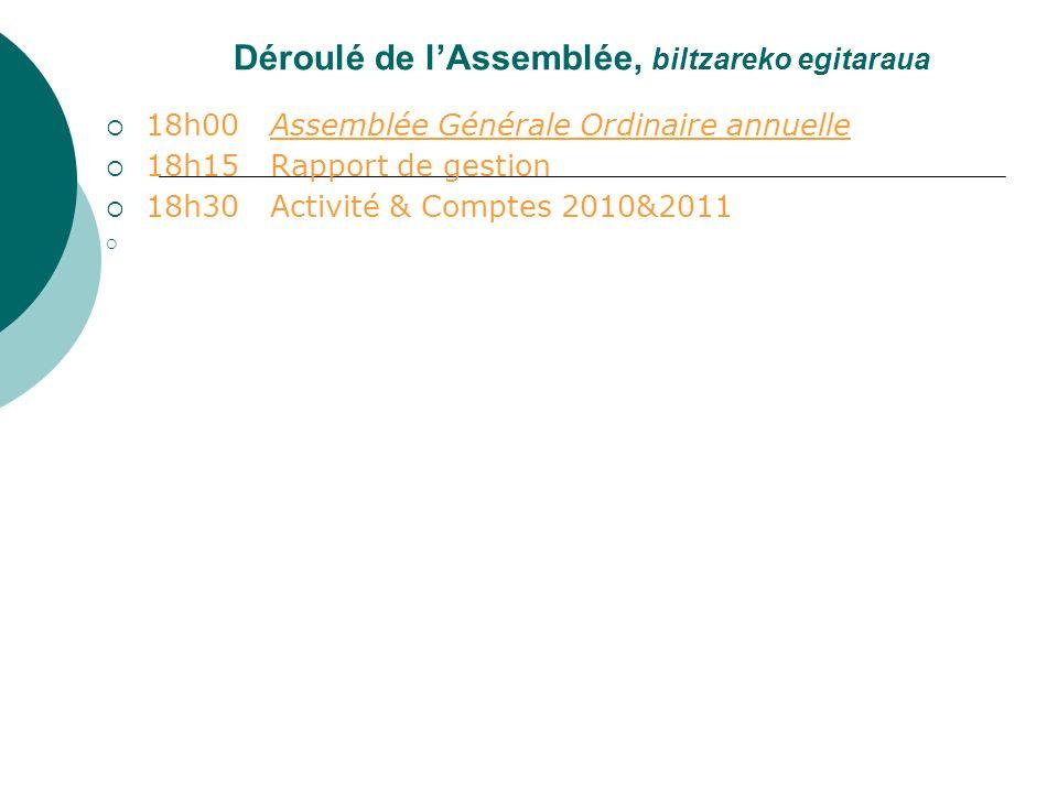 Déroulé de lAssemblée, biltzareko egitaraua 18h00 Assemblée Générale Ordinaire annuelle 18h15 Rapport de gestion 18h30 Activité & Comptes 2010&2011