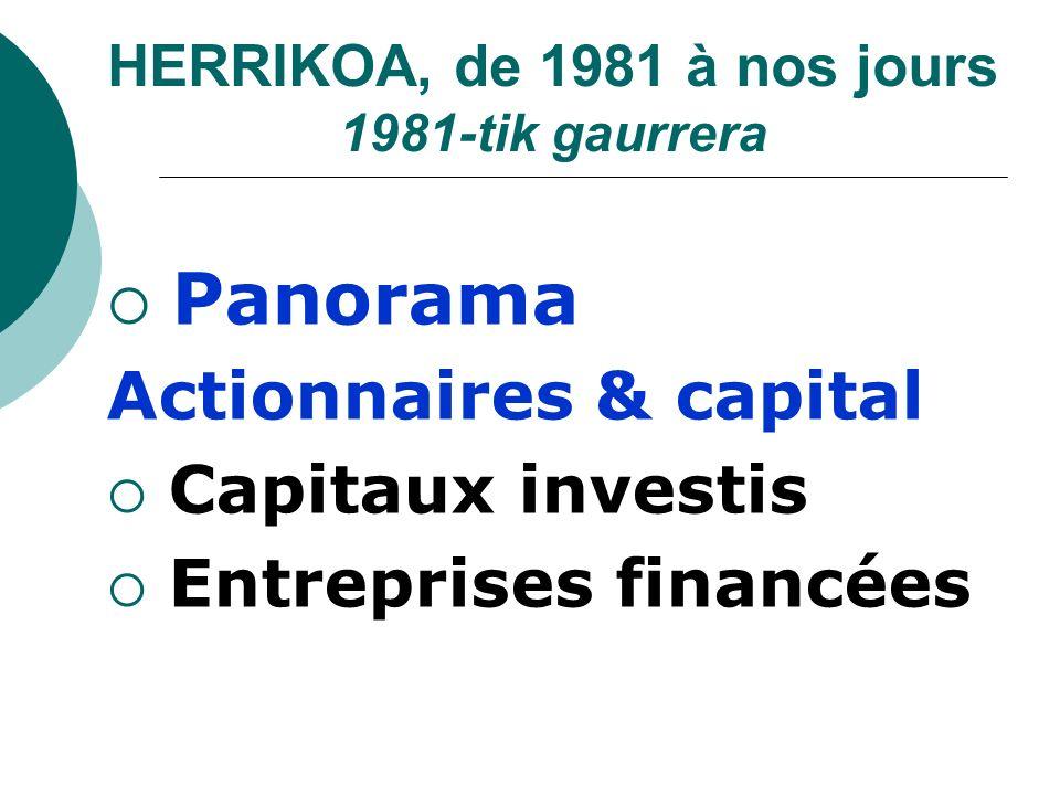 HERRIKOA, de 1981 à nos jours 1981-tik gaurrera Panorama Actionnaires & capital Capitaux investis Entreprises financées