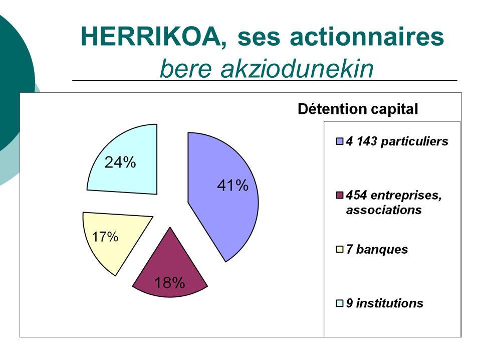 HERRIKOA, ses actionnaires bere akziodunekin 51% 21%