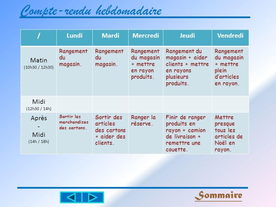 Compte-rendu hebdomadaire Sommaire /LundiMardiMercrediJeudiVendredi Matin (10h30 / 12h30) Rangement du magasin. Rangement du magasin + mettre en rayon