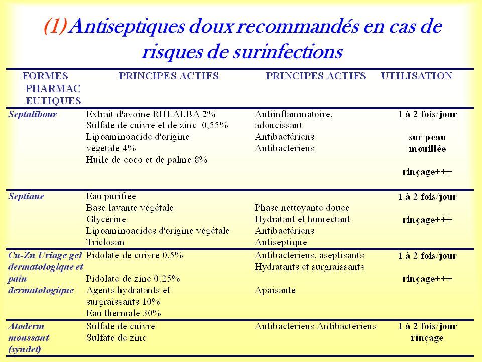 (1) Antiseptiques doux recommandés en cas de risques de surinfections