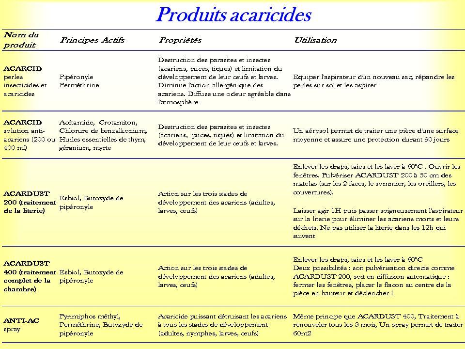 Produits acaricides
