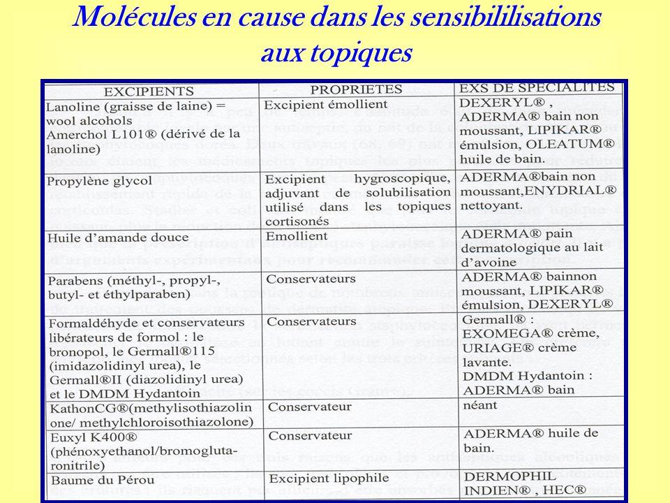 Molécules en cause dans les sensibililisations aux topiques