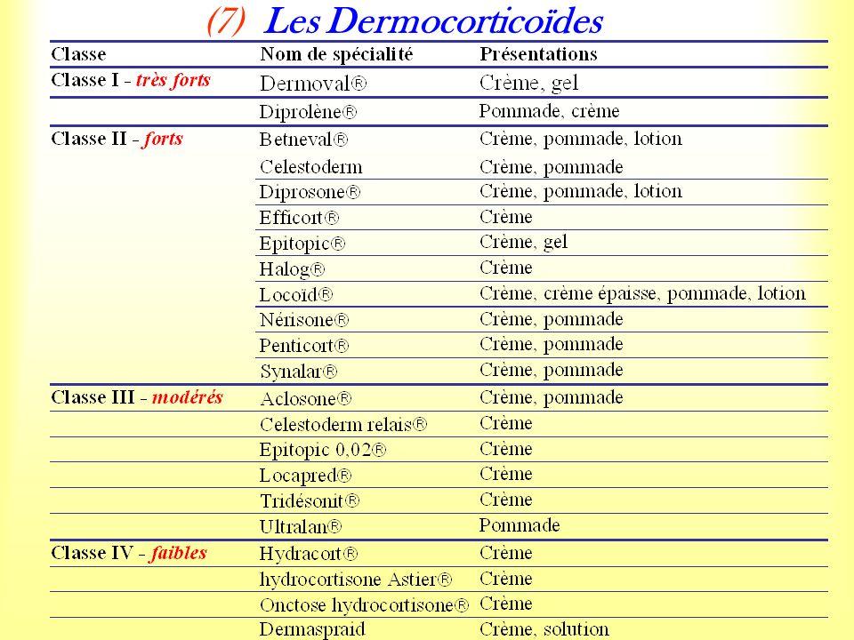 (7) Les Dermocorticoïdes