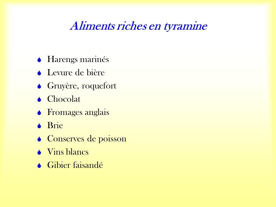 Aliments riches en tyramine Harengs marinés Levure de bière Gruyère, roquefort Chocolat Fromages anglais Brie Conserves de poisson Vins blancs Gibier faisandé
