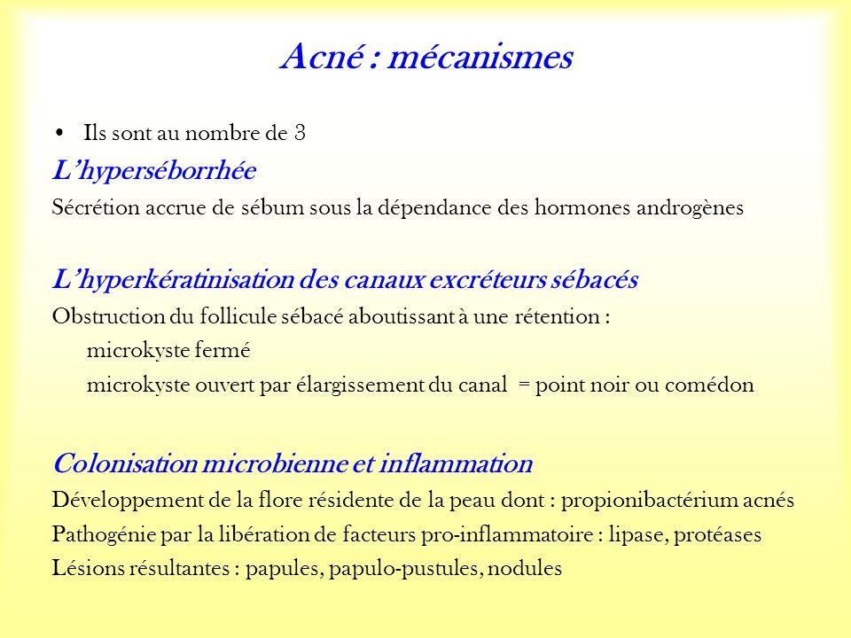 Acné : mécanismes Ils sont au nombre de 3 Lhyperséborrhée Sécrétion accrue de sébum sous la dépendance des hormones androgènes Lhyperkératinisation des canaux excréteurs sébacés Obstruction du follicule sébacé aboutissant à une rétention : microkyste fermé microkyste ouvert par élargissement du canal = point noir ou comédon Colonisation microbienne et inflammation Développement de la flore résidente de la peau dont : propionibactérium acnés Pathogénie par la libération de facteurs pro-inflammatoire : lipase, protéases Lésions résultantes : papules, papulo-pustules, nodules