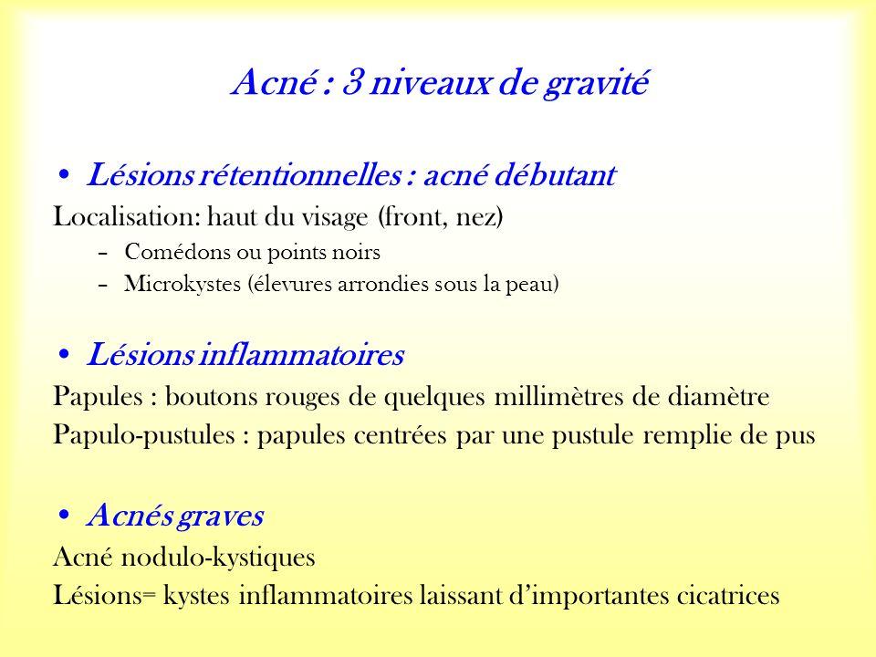 Acné : 3 niveaux de gravité Lésions rétentionnelles : acné débutant Localisation: haut du visage (front, nez) –Comédons ou points noirs –Microkystes (élevures arrondies sous la peau) Lésions inflammatoires Papules : boutons rouges de quelques millimètres de diamètre Papulo-pustules : papules centrées par une pustule remplie de pus Acnés graves Acné nodulo-kystiques Lésions= kystes inflammatoires laissant dimportantes cicatrices