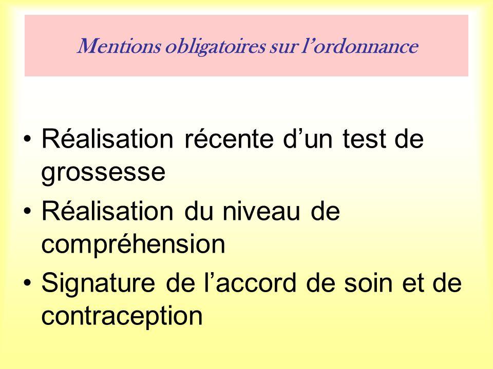 Mentions obligatoires sur lordonnance Réalisation récente dun test de grossesse Réalisation du niveau de compréhension Signature de laccord de soin et de contraception