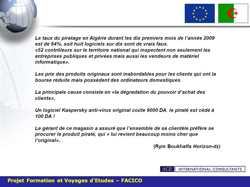 Projet Formation et Voyages dEtudes – FACICO Le taux du piratage en Algérie durant les dix premiers mois de lannée 2009 est de 84%, soit huit logiciel