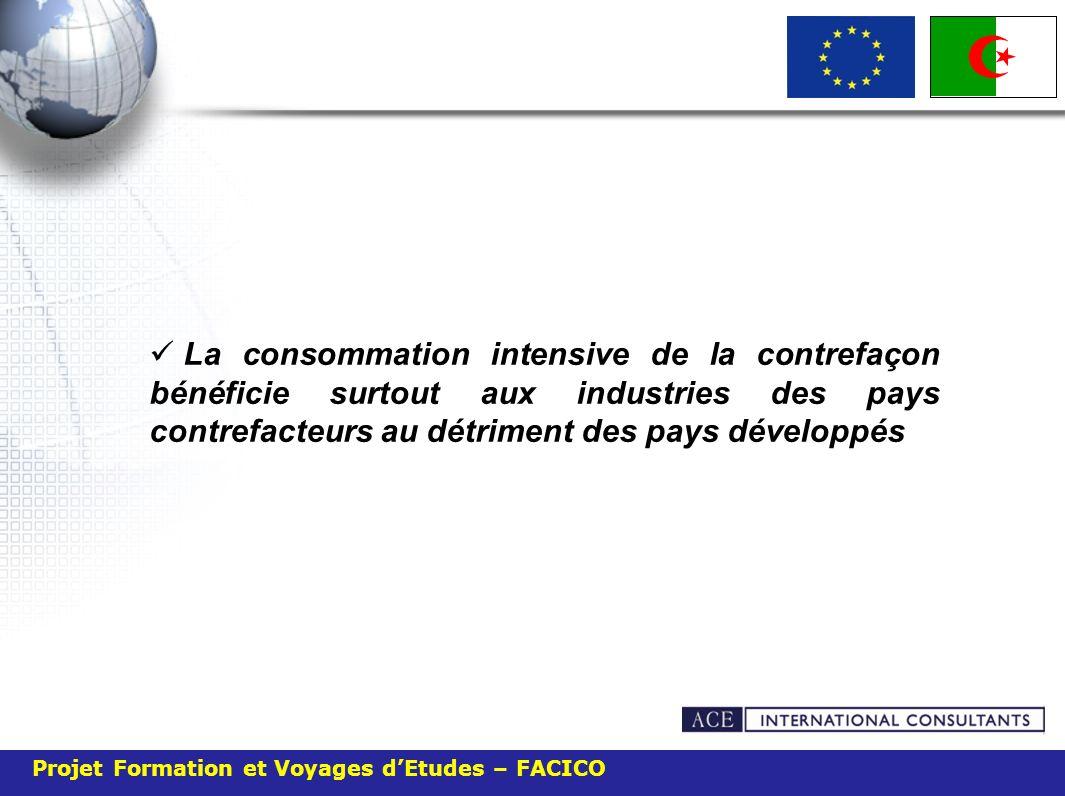 Projet Formation et Voyages dEtudes – FACICO La consommation intensive de la contrefaçon bénéficie surtout aux industries des pays contrefacteurs au d