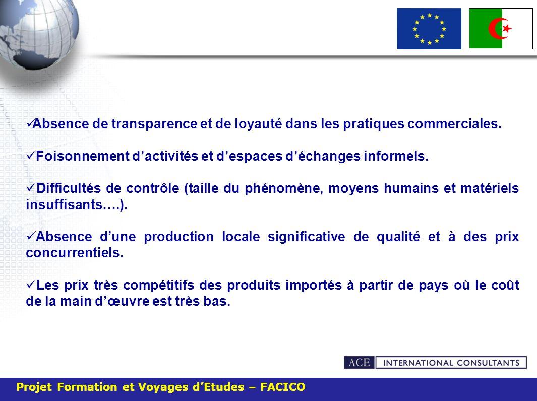 Projet Formation et Voyages dEtudes – FACICO Absence de transparence et de loyauté dans les pratiques commerciales. Foisonnement dactivités et despace