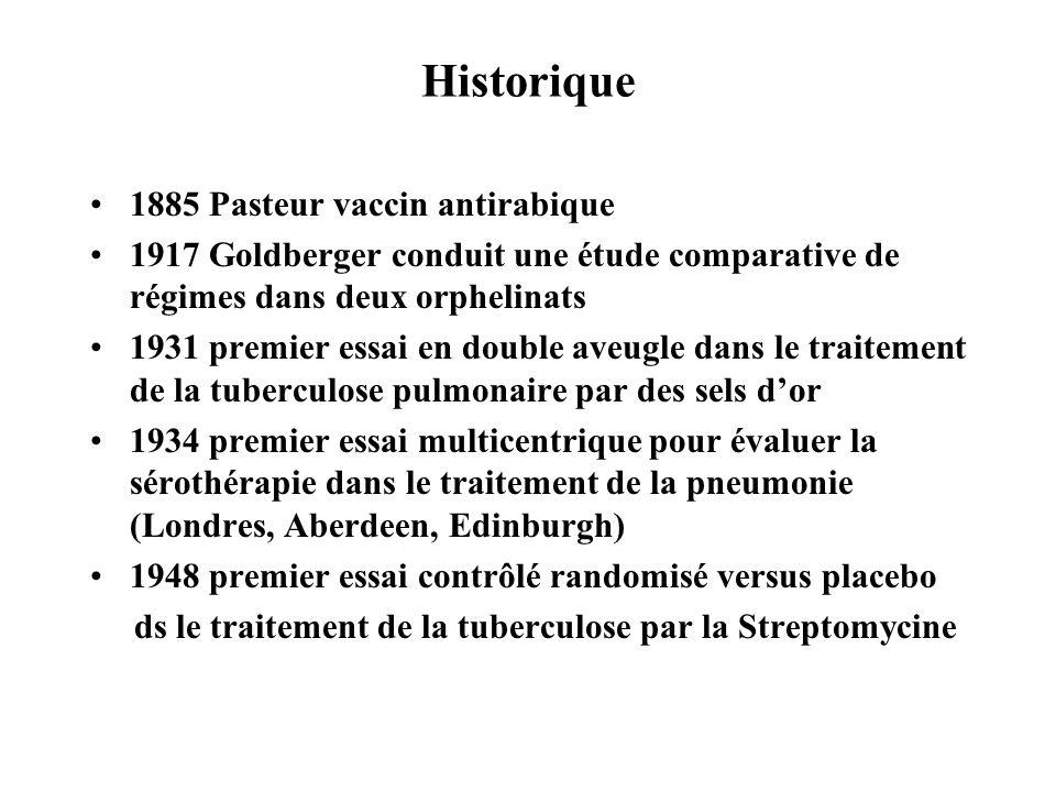 Historique 1885 Pasteur vaccin antirabique 1917 Goldberger conduit une étude comparative de régimes dans deux orphelinats 1931 premier essai en double
