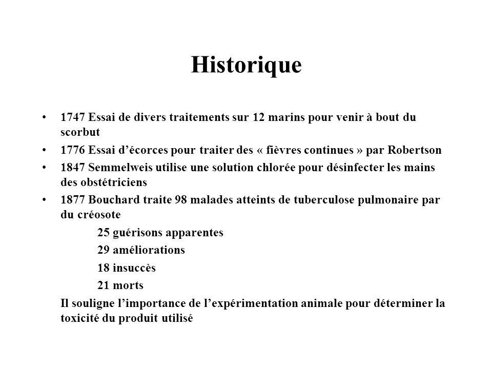 Historique 1747 Essai de divers traitements sur 12 marins pour venir à bout du scorbut 1776 Essai décorces pour traiter des « fièvres continues » par
