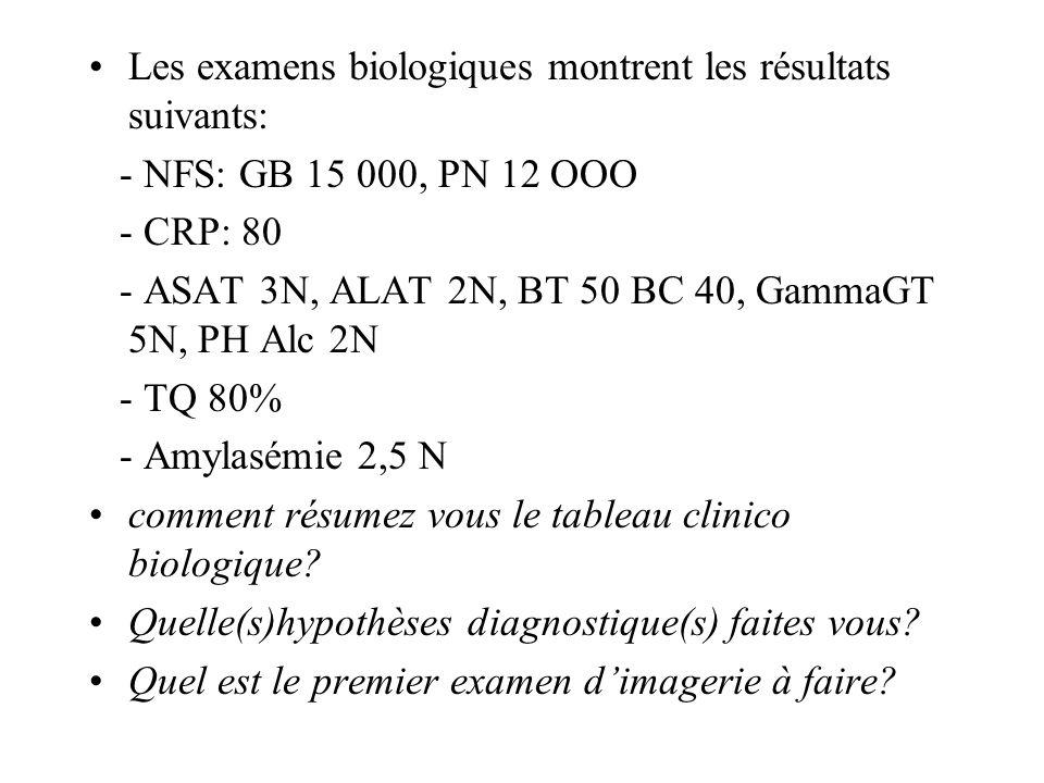 Les examens biologiques montrent les résultats suivants: - NFS: GB 15 000, PN 12 OOO - CRP: 80 - ASAT 3N, ALAT 2N, BT 50 BC 40, GammaGT 5N, PH Alc 2N