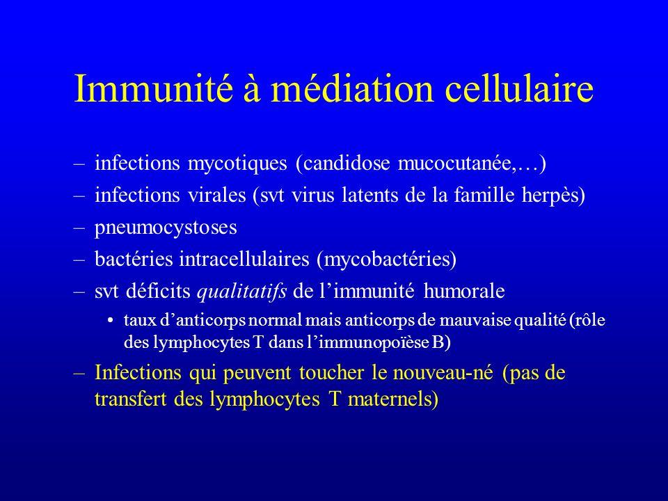 Immunité à médiation cellulaire –infections mycotiques (candidose mucocutanée,…) –infections virales (svt virus latents de la famille herpès) –pneumoc