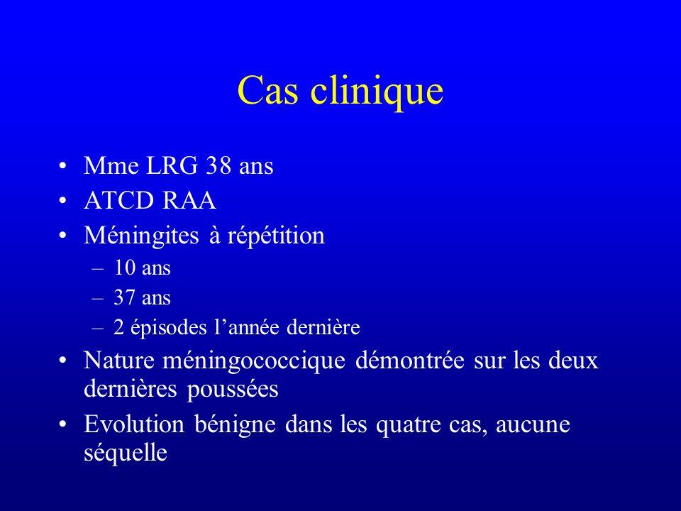 Cas clinique Mme LRG 38 ans ATCD RAA Méningites à répétition –10 ans –37 ans –2 épisodes lannée dernière Nature méningococcique démontrée sur les deux
