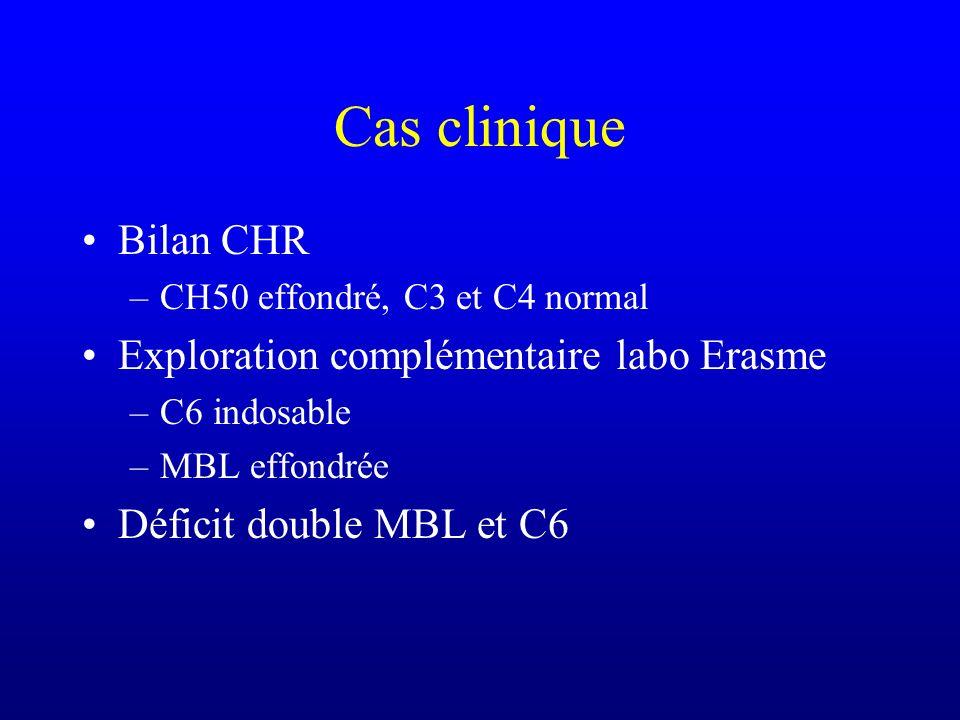 Cas clinique Bilan CHR –CH50 effondré, C3 et C4 normal Exploration complémentaire labo Erasme –C6 indosable –MBL effondrée Déficit double MBL et C6