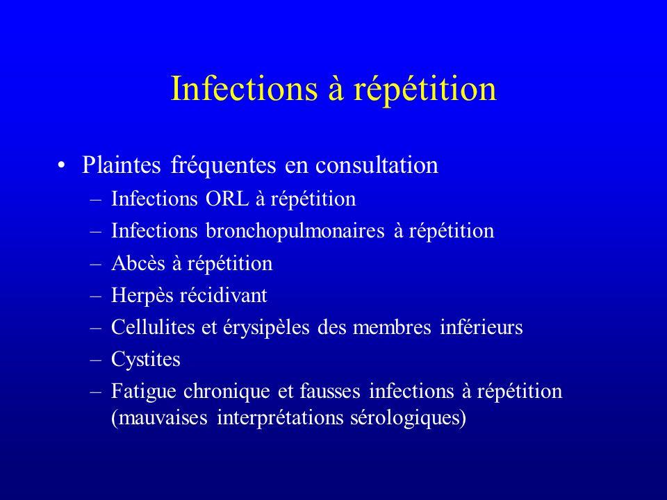 Infections à répétition Plaintes fréquentes en consultation –Infections ORL à répétition –Infections bronchopulmonaires à répétition –Abcès à répétiti