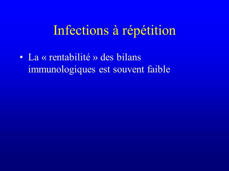 Infections à répétition La « rentabilité » des bilans immunologiques est souvent faible